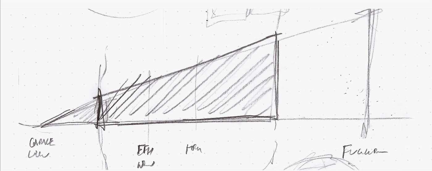 Skizze Diagramm